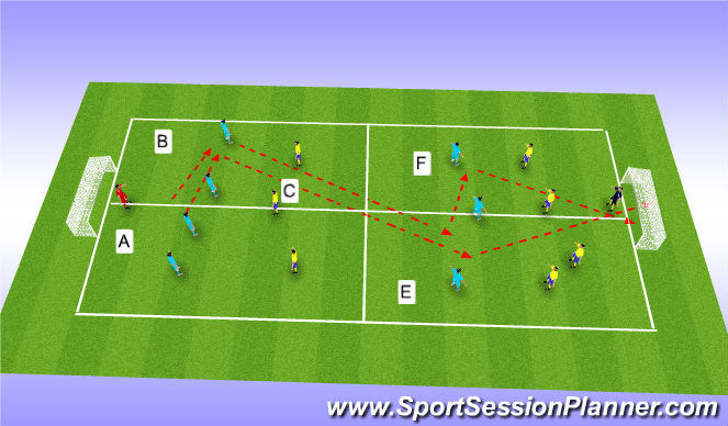 Football/Soccer Session Plan Drill (Colour): diagonal play