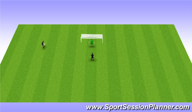 Football/Soccer Session Plan Drill (Colour): Combining Saves and Goalkicks
