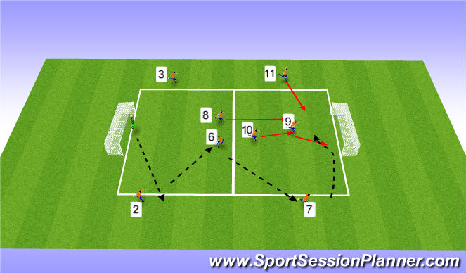 Football/Soccer Session Plan Drill (Colour): Arial Control & Heading