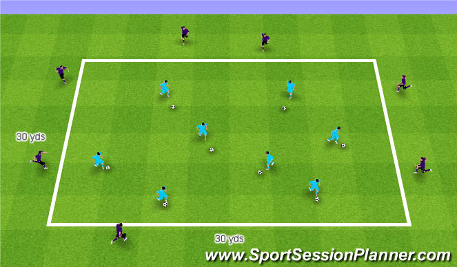 Football/Soccer Session Plan Drill (Colour): Ball Stealing