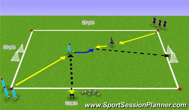 Football/Soccer Session Plan Drill (Colour): Outta Here