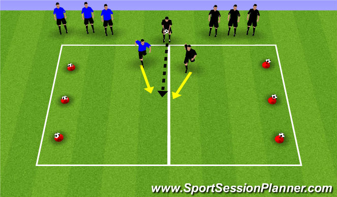 Football/Soccer Session Plan Drill (Colour): Coerver 1v1 & 2v2 Game (