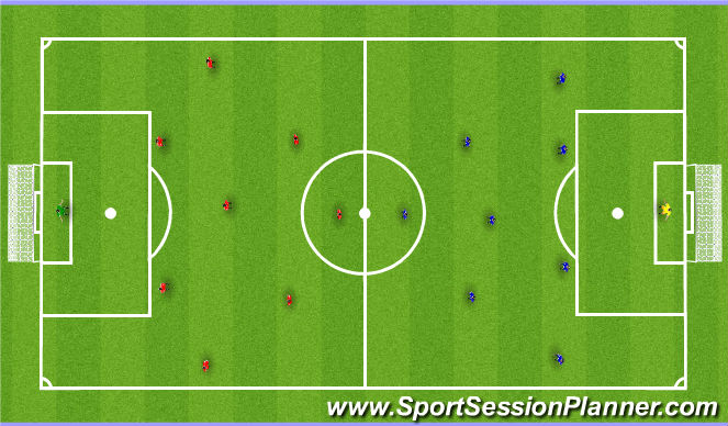 Football/Soccer Session Plan Drill (Colour): 8v8 with GK`s