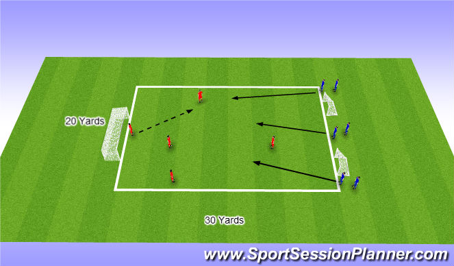 Football/Soccer Session Plan Drill (Colour): Pressure & Cover