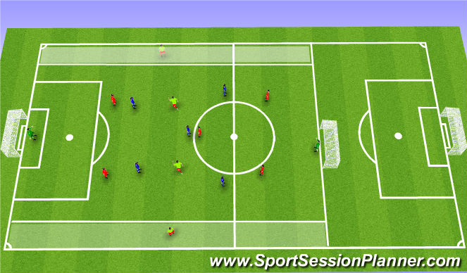 Football/Soccer Session Plan Drill (Colour): Activity 4