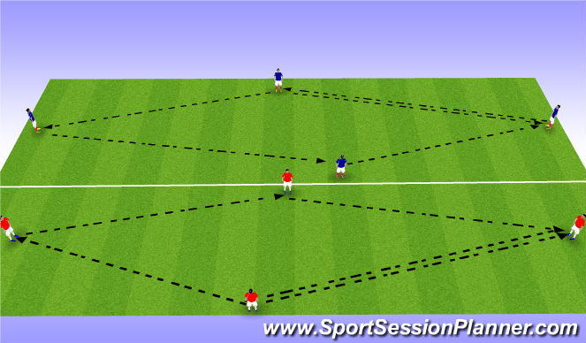 Football/Soccer Session Plan Drill (Colour): Positional passing
