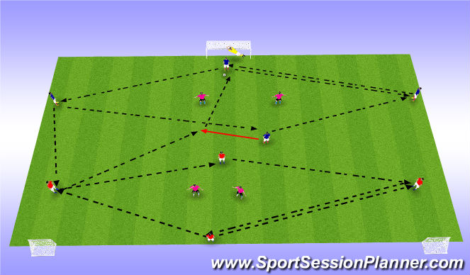 Football/Soccer Session Plan Drill (Colour): No restrictions