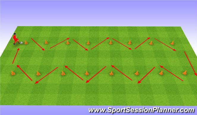 Football/Soccer Session Plan Drill (Colour): Dribbling. Prowadzenie piłki