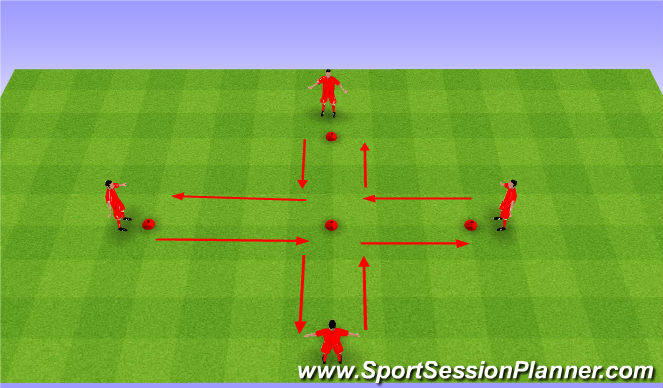 Football/Soccer Session Plan Drill (Colour): Juggling on the go. Żonglerka w ruchu.