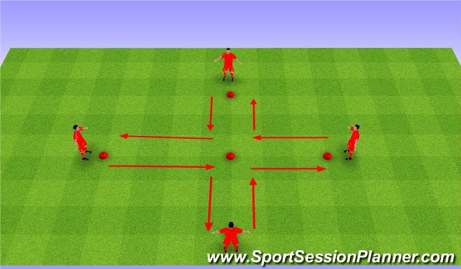 Football/Soccer Session Plan Drill (Colour): Juggling on the go. Żonglerka w ruchu.