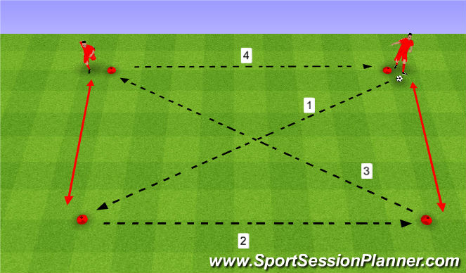 Football/Soccer Session Plan Drill (Colour): Weight of pass. Podania w tempo.