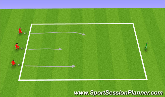 Football/Soccer Session Plan Drill (Colour): Dribbling line game. Baba Jaga patrzy.