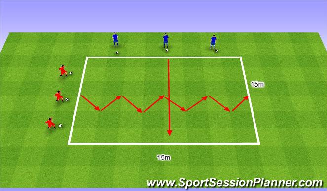 Football/Soccer Session Plan Drill (Colour): Dribble across area. Przeprowadzenie piłki (10').
