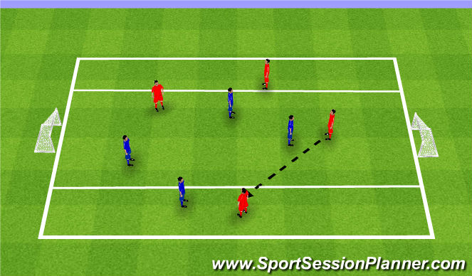 Football/Soccer Session Plan Drill (Colour): Playing in wide areas. Gra skrzydłami.