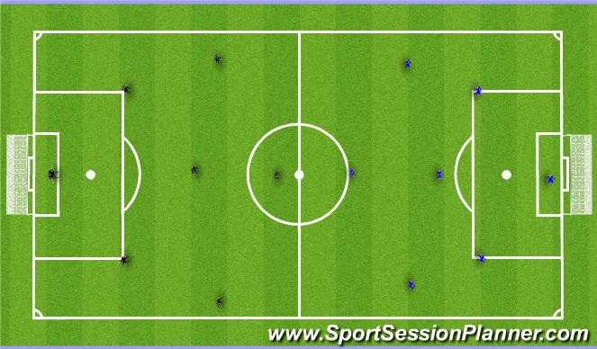 Football/Soccer Session Plan Drill (Colour): Leyton Orient Vs TSC Academy - 25.02.14
