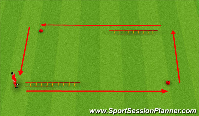 Football/Soccer Session Plan Drill (Colour): Agility and coordination warm up. Koordynacja.
