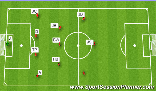 Football/Soccer Session Plan Drill (Colour): Period 1 (20ins)
