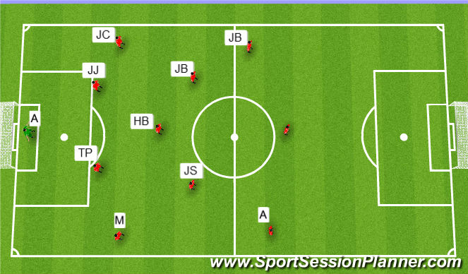 Football/Soccer Session Plan Drill (Colour): Period 2 (20mins)