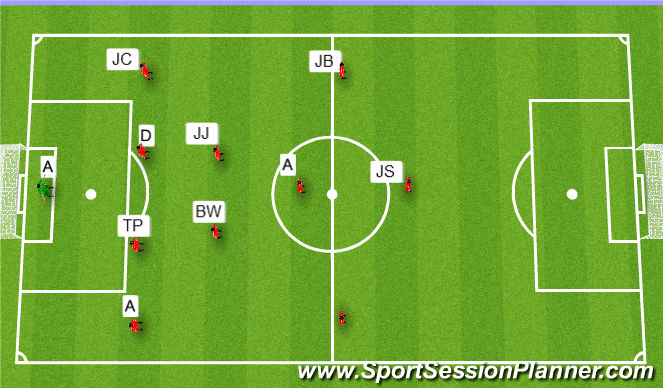 Football/Soccer Session Plan Drill (Colour): Period 3 (20mins)