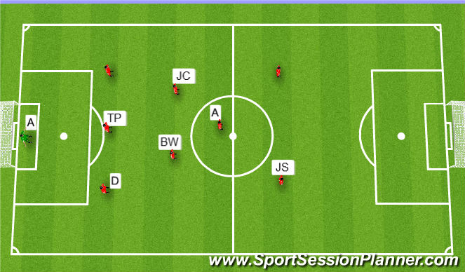 Football/Soccer Session Plan Drill (Colour): Period 4 (10mins)