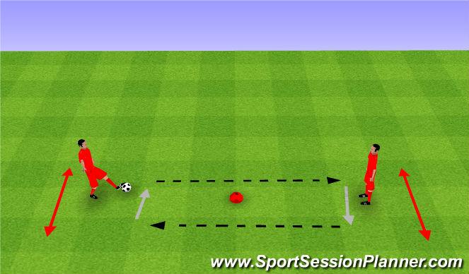 Football/Soccer Session Plan Drill (Colour): Improving 1st touch. Poprawa pierwszego kontaktu z piłką.