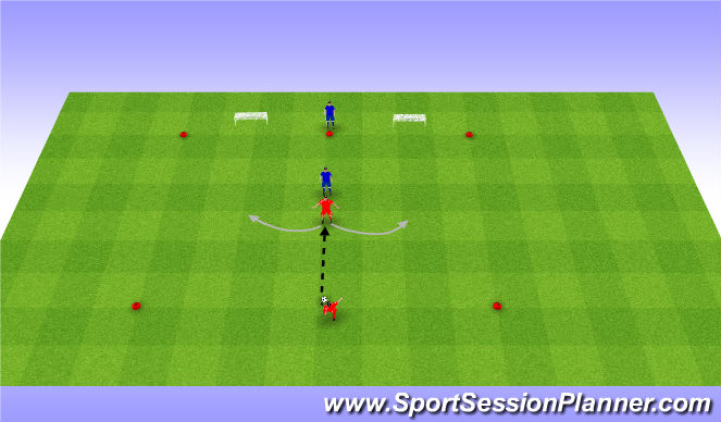 Football/Soccer Session Plan Drill (Colour): 1v1 turning small goals.