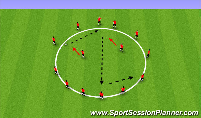 Football/Soccer Session Plan Drill (Colour): Circle With Two Men Chasing.