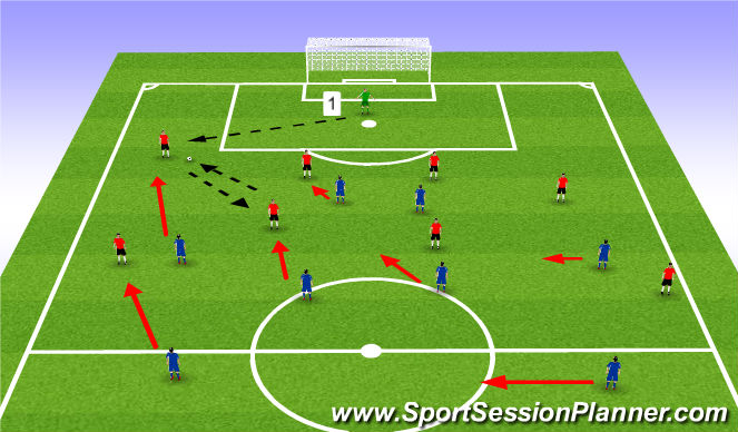 Football/Soccer Session Plan Drill (Colour): Pressing high up the pitch