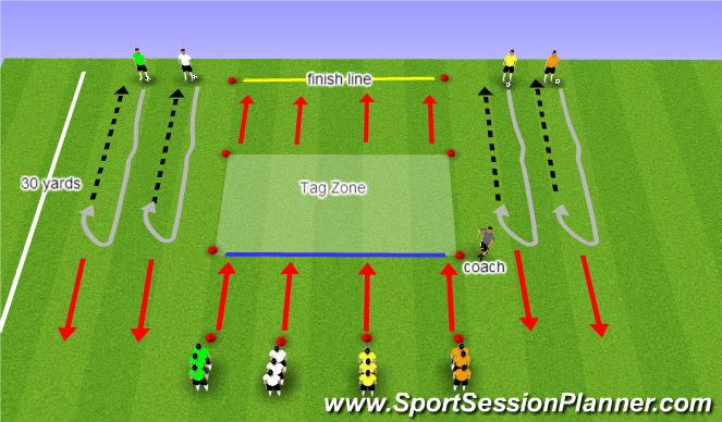 Football/Soccer Session Plan Drill (Colour): SAQ -Tag Game