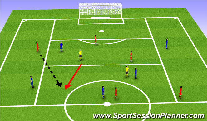 Football/Soccer Session Plan Drill (Colour): Skill 4v4 or 3v3 + 2 Floaters