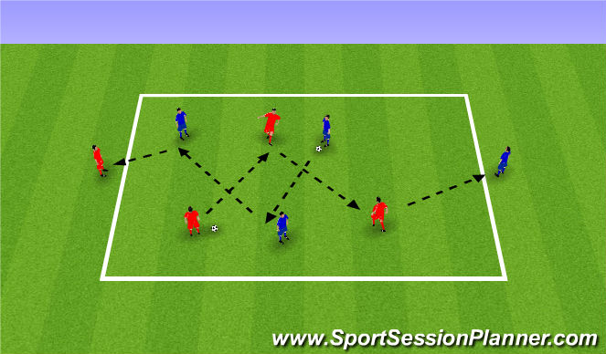 Football/Soccer Session Plan Drill (Colour): 3v3 to targets