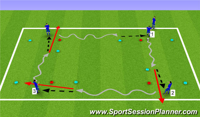Football/Soccer Session Plan Drill (Colour): Warm Up Stage 2