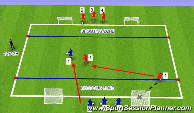 Football/Soccer Session Plan Drill (Colour): Game Stage