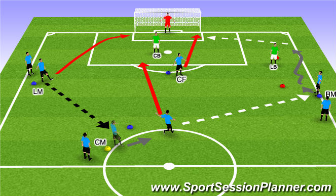 Football/Soccer Session Plan Drill (Colour): Main Theme (Opposed)