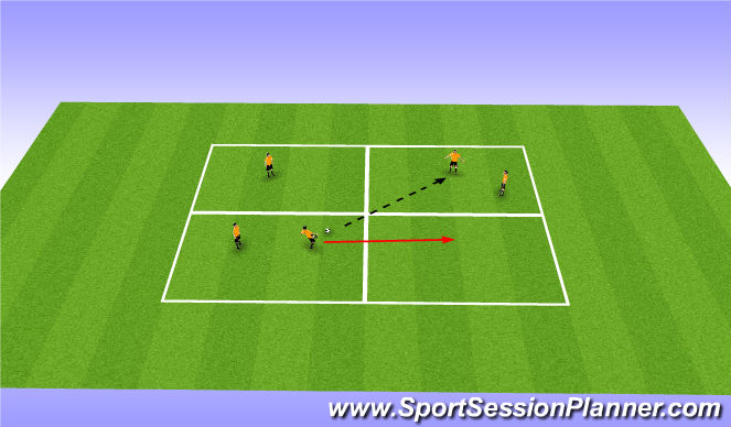 Football/Soccer Session Plan Drill (Colour): Pass & Move New Square