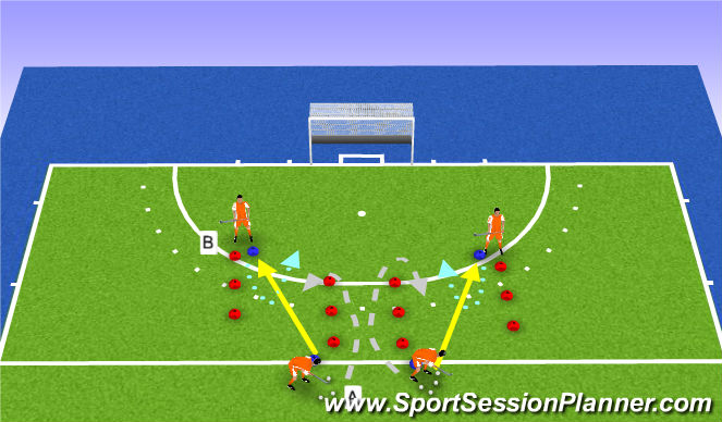 Hockey Session Plan Drill (Colour): defending the D -5m-