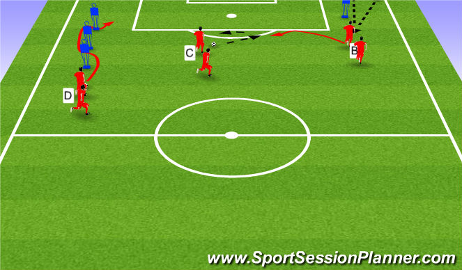 Football/Soccer Session Plan Drill (Colour): 3 Stage Shooting