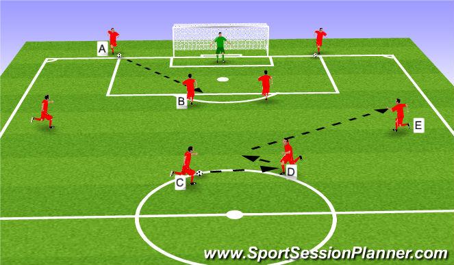 Football/Soccer Session Plan Drill (Colour): Techincal Shooting Drill