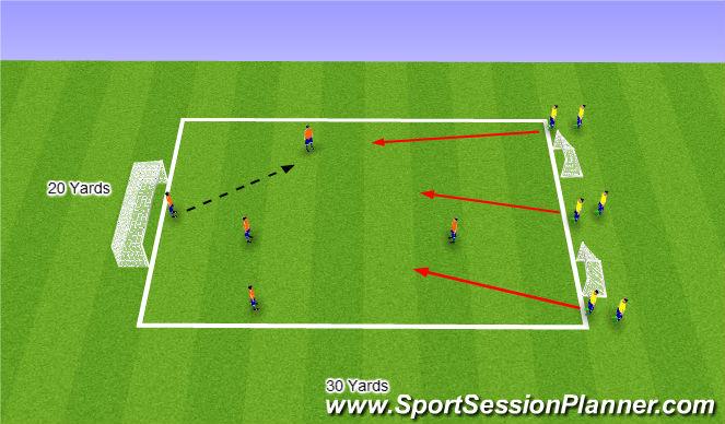 Football/Soccer Session Plan Drill (Colour): Hápressa & dekkning