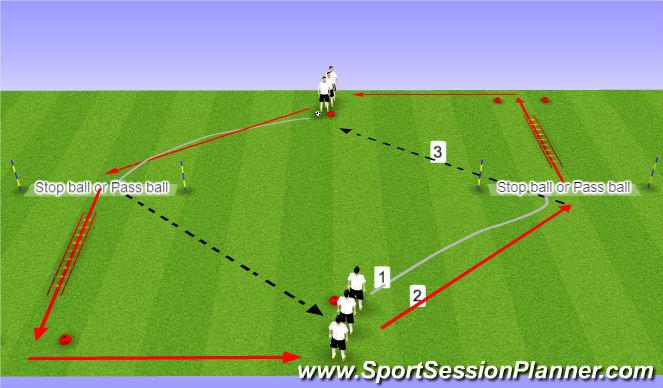 Football/Soccer Session Plan Drill (Colour): SAQ - Awareness Stop and Go