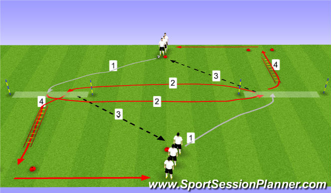 Football/Soccer Session Plan Drill (Colour): SAQ - Stop and Sprint