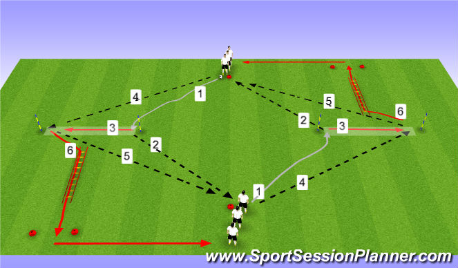 Football/Soccer Session Plan Drill (Colour): SAQ - Pass / movement / body shape
