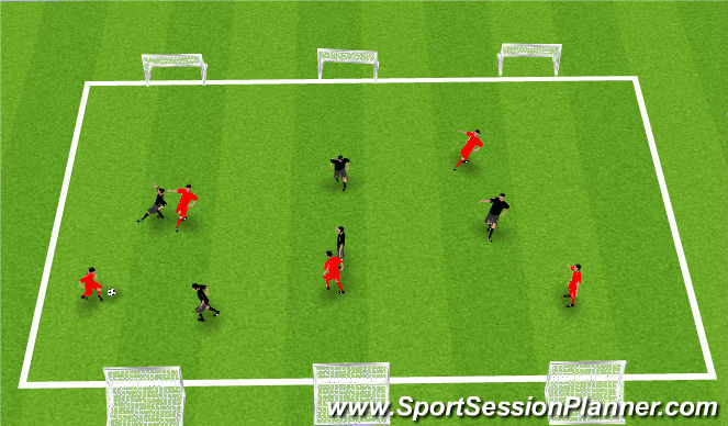 Football/Soccer Session Plan Drill (Colour): 6 Goal Game 5v5