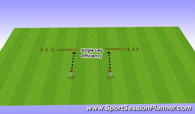 Football/Soccer Session Plan Drill (Colour): Single Leg Efficiency