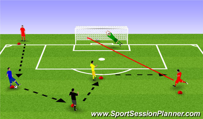 Football/Soccer Session Plan Drill (Colour): Pass Rotation with a Finish