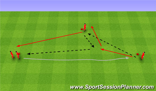 Football/Soccer Session Plan Drill (Colour): Running with the ball. Bieg z piłką.