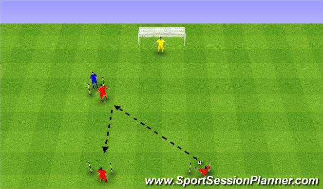 Football/Soccer Session Plan Drill (Colour): 3v1.