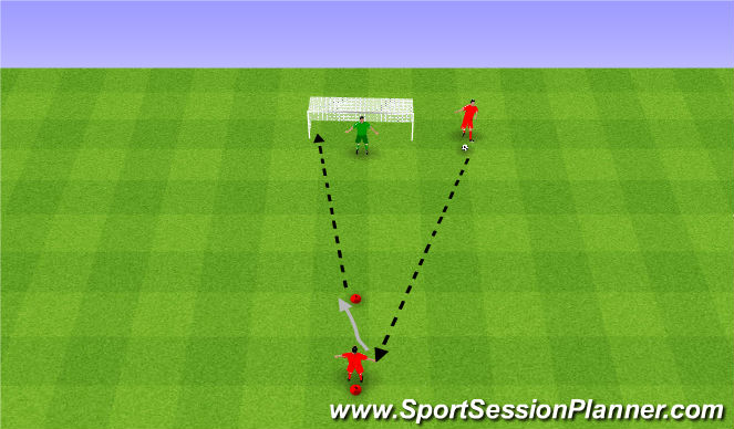 Football/Soccer Session Plan Drill (Colour): Receiving to shoot. Przyjęcie i strzał.