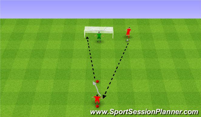 Football/Soccer Session Plan Drill (Colour): Receiving to shoot. Przyjęcie i strzał.