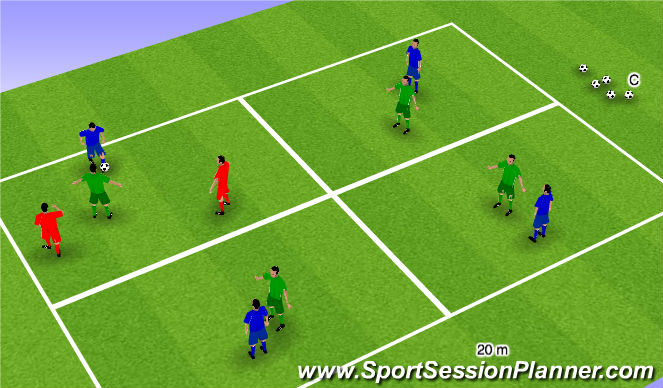 Football/Soccer Session Plan Drill (Colour): Mourinho's Drill #9